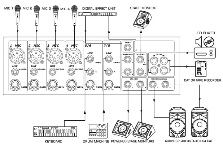 Звукоусилительный комплект 400